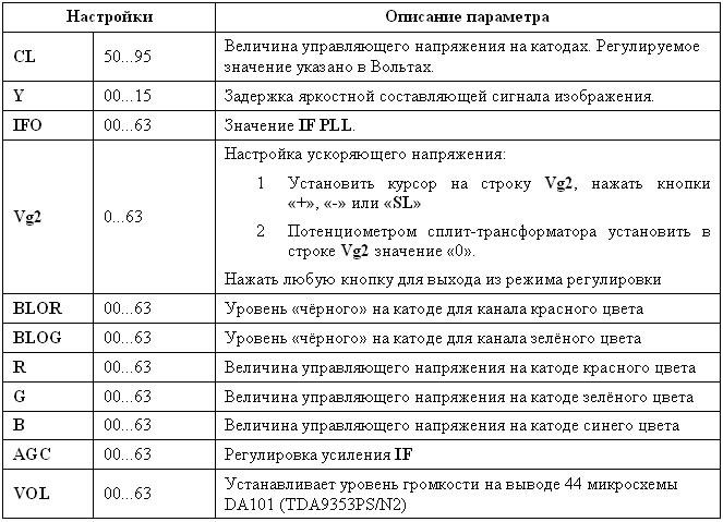 1047_service_ctv-733_4.jpg