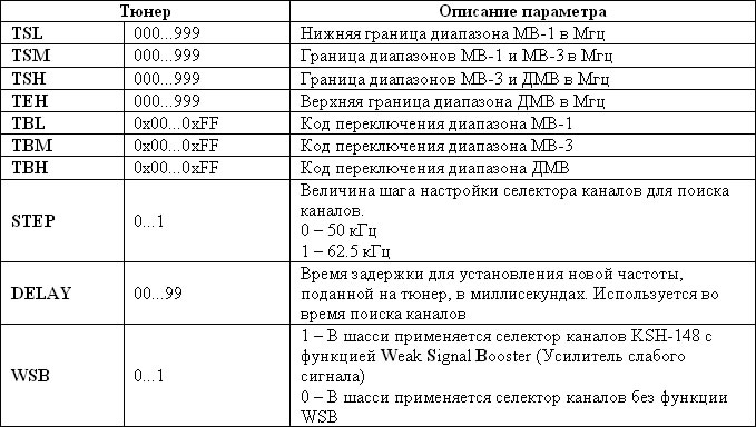 1049_service_ctv-733_6.jpg
